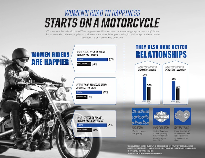Women Who Ride Motorcycle Happier Infographic