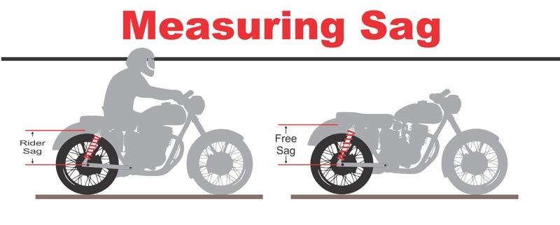Changing your Motorcycle's Shocks to Get Measuring Sag