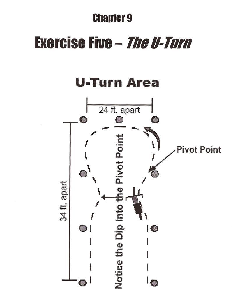 making perfect u turn practice diagram