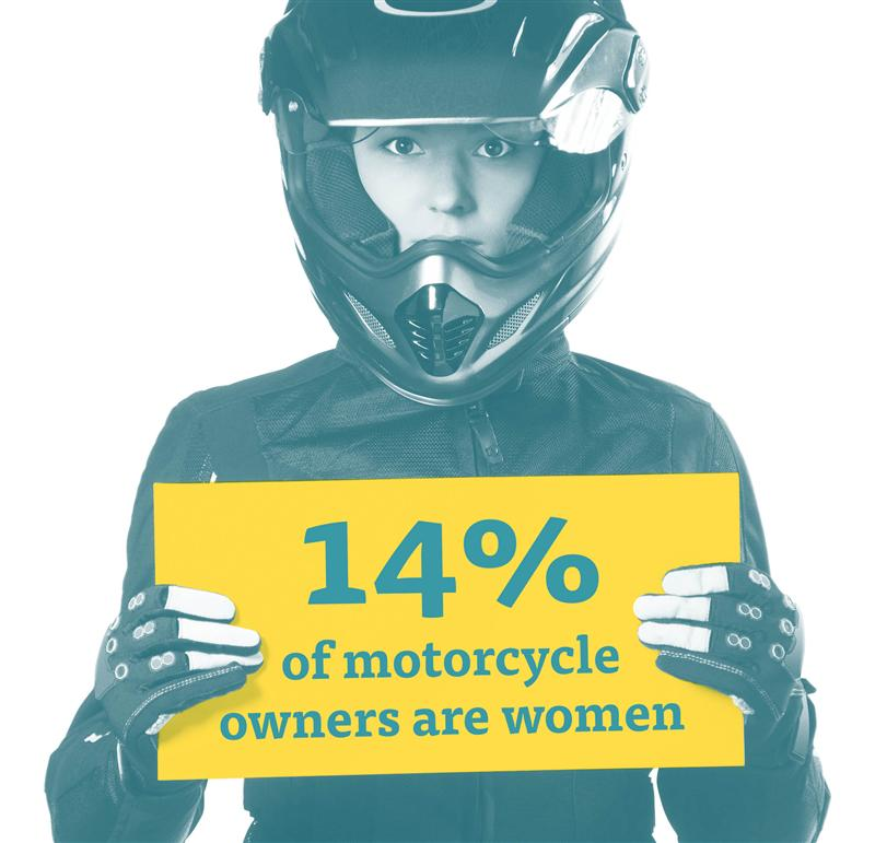 more women riding motorcycles graphic